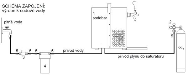 Sodobar - BASE STREAM-1