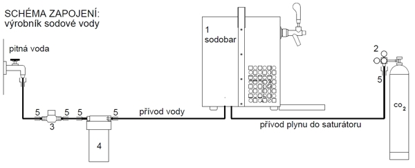 Sodobar SAMBA 1/5 sloup - 3 spínaèe - Instalace ZDARMA-1
